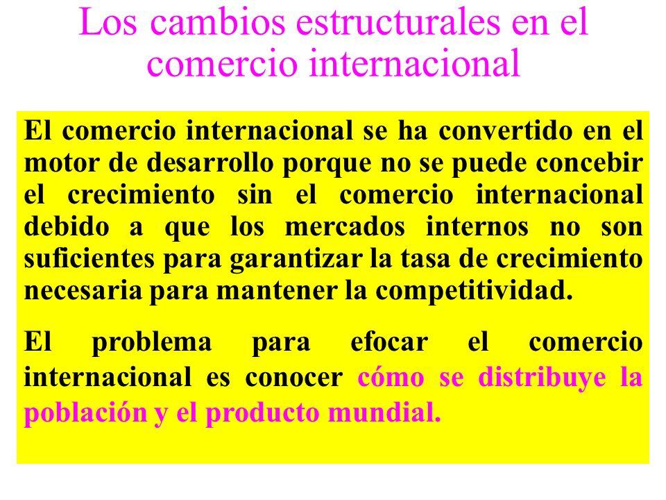 EL PROCESO DE INTEGRACIÓN La dinámica comercial propia de la globalización exige la integración de los países como una estrategia de desarrollo basada