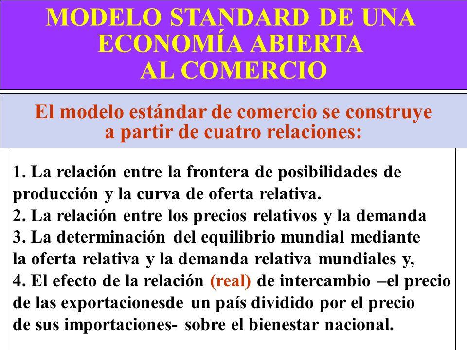 CARACTERÍSTICAS GENERALES DE LOS MODELOS 1.La capacidad productiva de una economía puede sintetizarse con su frontera de posibilidades de producción y