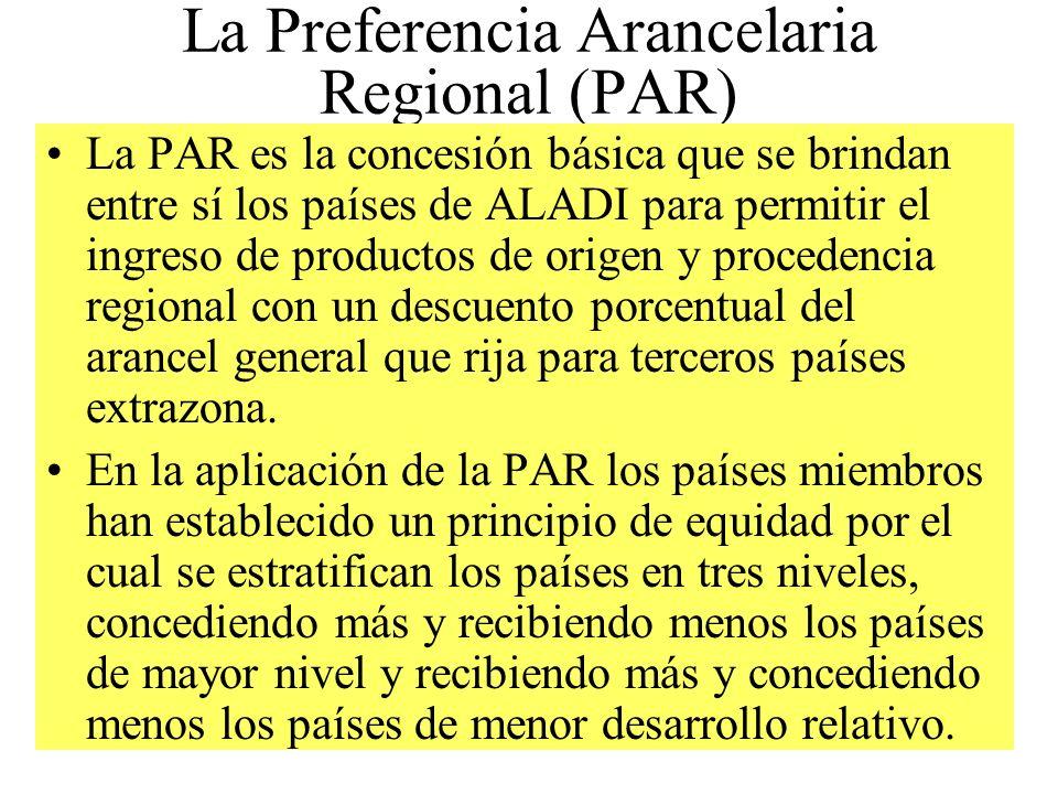 El proceso de cooperación regional en América Latina En América Latina encontramos el proceso marco de ALADI, Asociación Latinoamericana de Integració