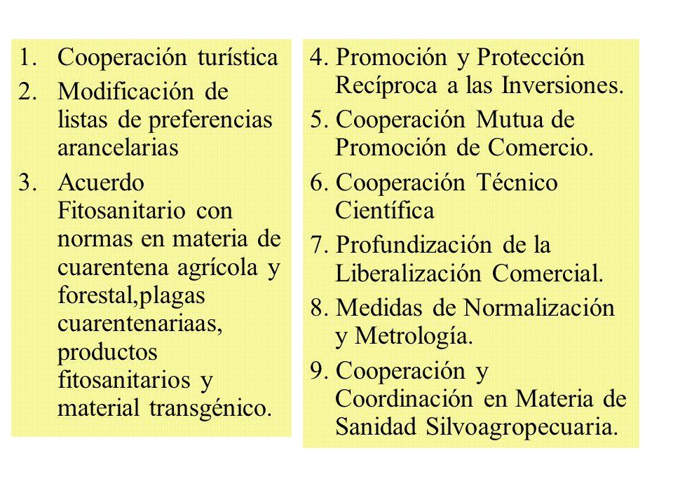 Acuerdo Parcial de Complementación Económica entre Bolivia y Chile (ACE-22) Antecedentes. El ACE-22 entre Bolivia y Chile se suscribió en abril de 199