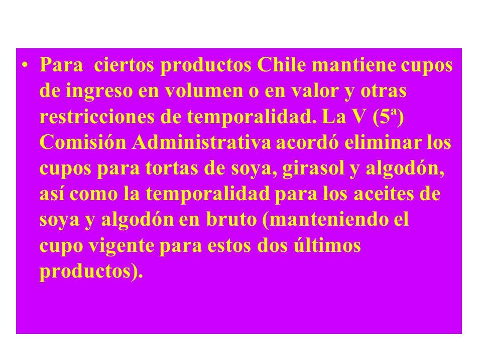 Se tiene preferencias (rebajas) arancelarias de acuerdo al siguiente cuadro: Preferencia sin reciprocidad Número de productos con reciprocidad Número