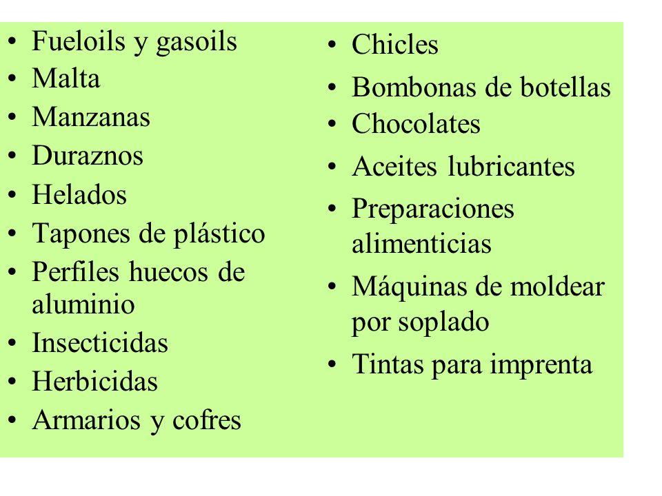 Los principales productos importados por Bolivia son: Bienes de capital Productos manufacturados de consumo final Preparaciones compuestas no alcohóli