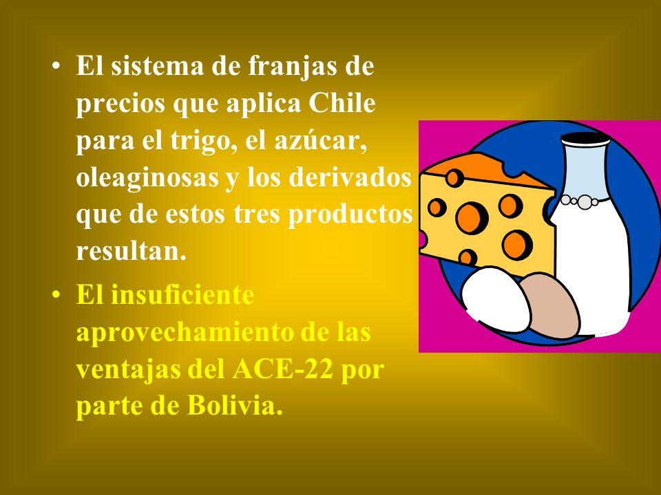 Desventajas del ACE-22 Los requisitos y controles fito y zoo sanitarios y las normas técnicas vigentes en Chile que responden a patrones vigentes en p