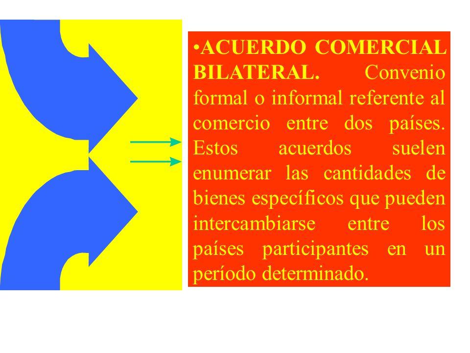 TIPOS DE ACUERDOS ACUERDO COMERCIAL. Tratado bilateral o internacional u otro pacto aplicable que compromete a dos o más países a condiciones comercia