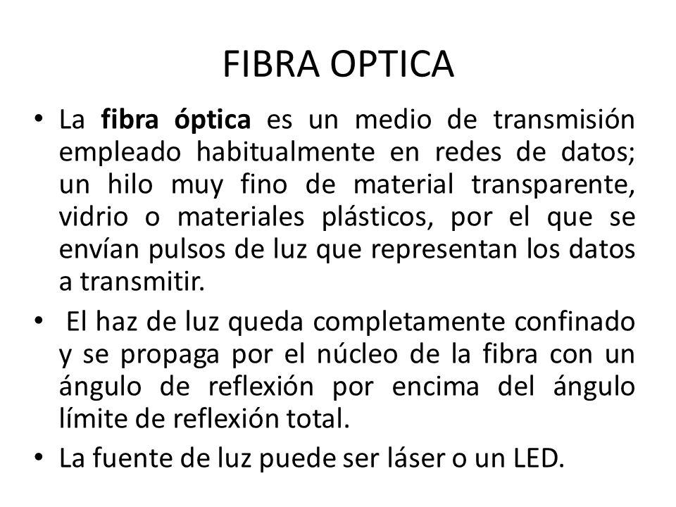 FIBRA OPTICA La fibra óptica es un medio de transmisión empleado habitualmente en redes de datos; un hilo muy fino de material transparente, vidrio o
