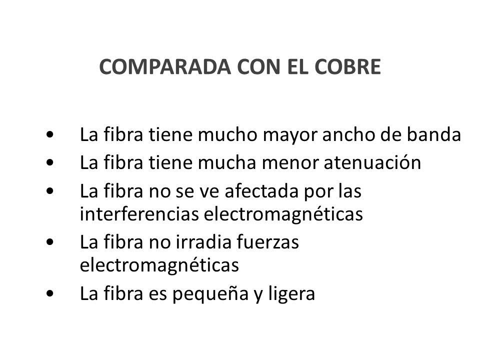 La fibra tiene mucho mayor ancho de banda La fibra tiene mucha menor atenuación La fibra no se ve afectada por las interferencias electromagnéticas La