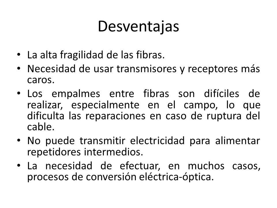 Desventajas La alta fragilidad de las fibras. Necesidad de usar transmisores y receptores más caros. Los empalmes entre fibras son difíciles de realiz