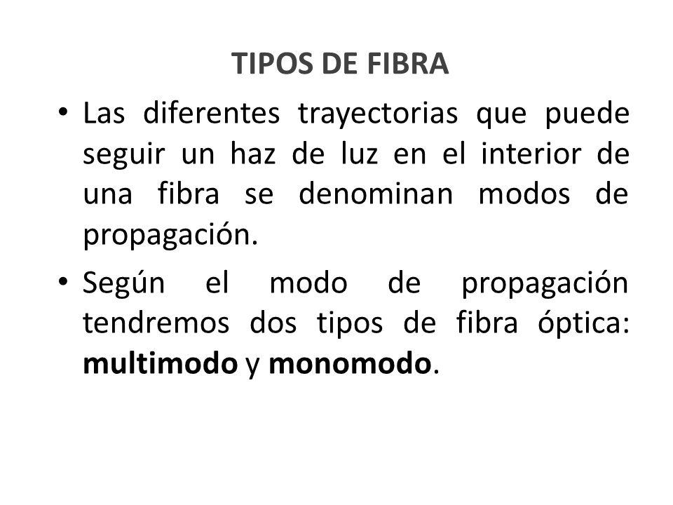 Las diferentes trayectorias que puede seguir un haz de luz en el interior de una fibra se denominan modos de propagación. Según el modo de propagación