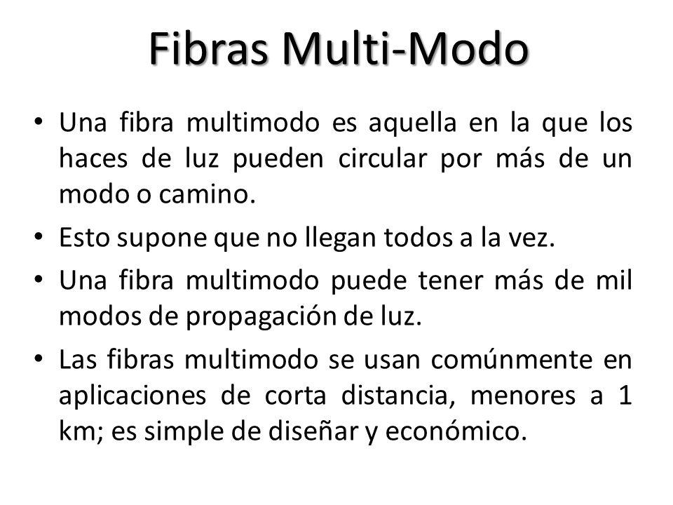 Fibras Multi-Modo Una fibra multimodo es aquella en la que los haces de luz pueden circular por más de un modo o camino. Esto supone que no llegan tod
