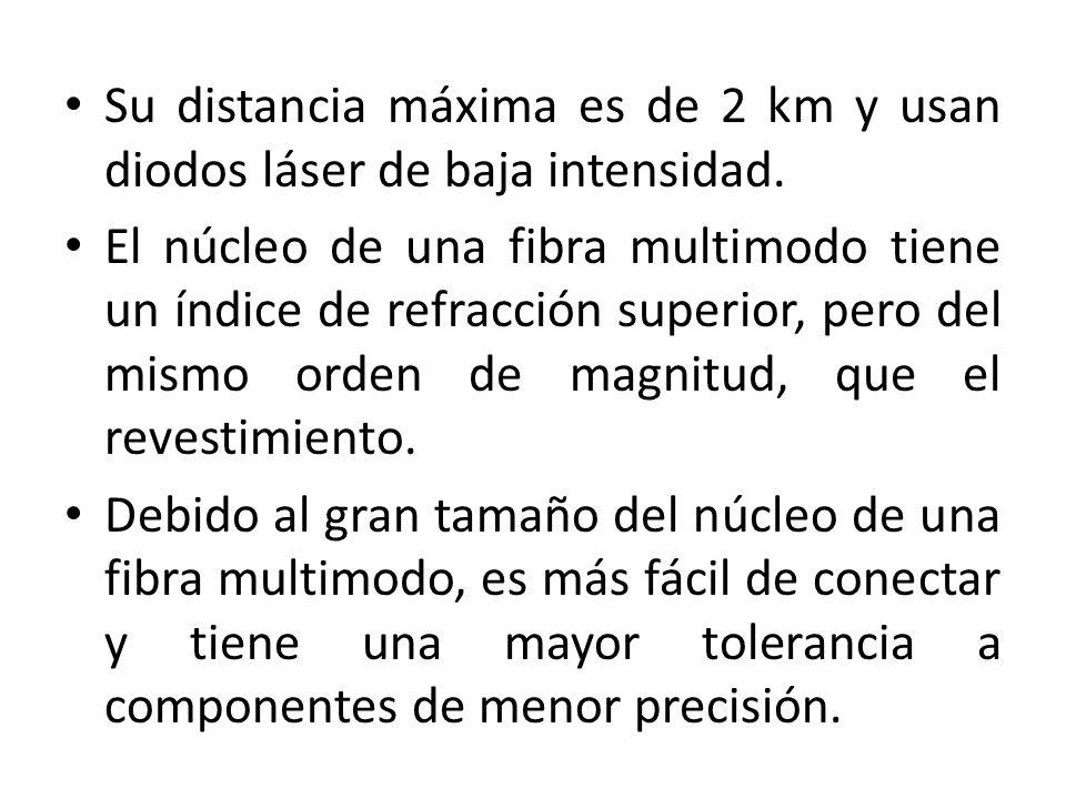 Su distancia máxima es de 2 km y usan diodos láser de baja intensidad. El núcleo de una fibra multimodo tiene un índice de refracción superior, pero d