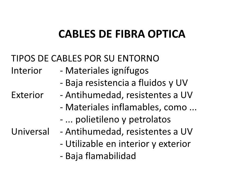 TIPOS DE CABLES POR SU ENTORNO Interior- Materiales ignífugos - Baja resistencia a fluidos y UV Exterior- Antihumedad, resistentes a UV - Materiales i