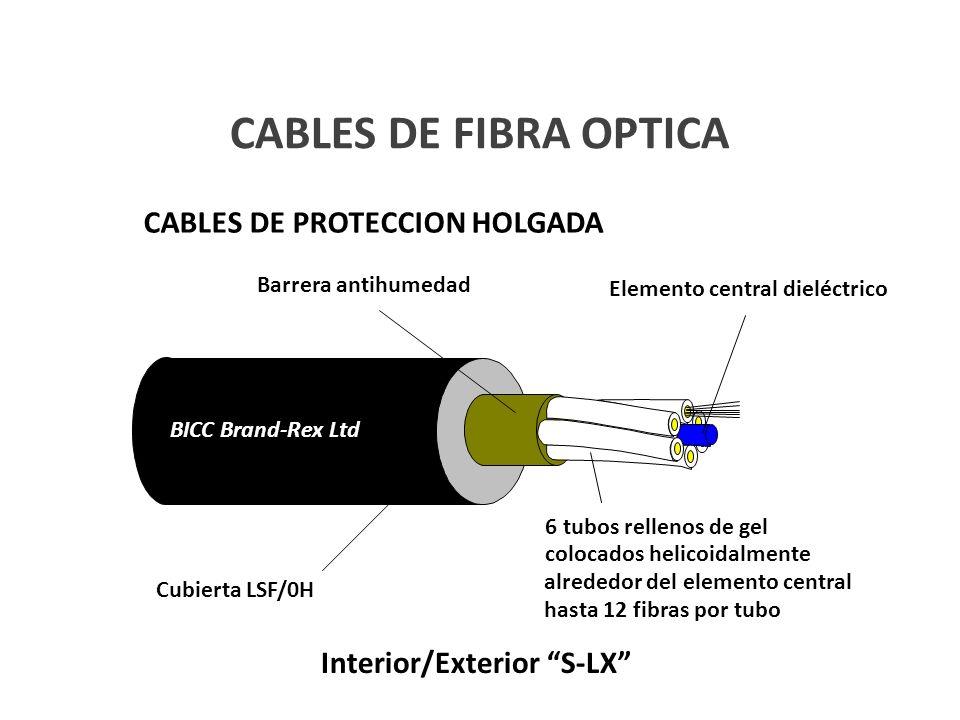 Interior/Exterior S-LX CABLES DE FIBRA OPTICA CABLES DE PROTECCION HOLGADA BICC Brand-Rex Ltd Cubierta LSF/0H Barrera antihumedad Elemento central die