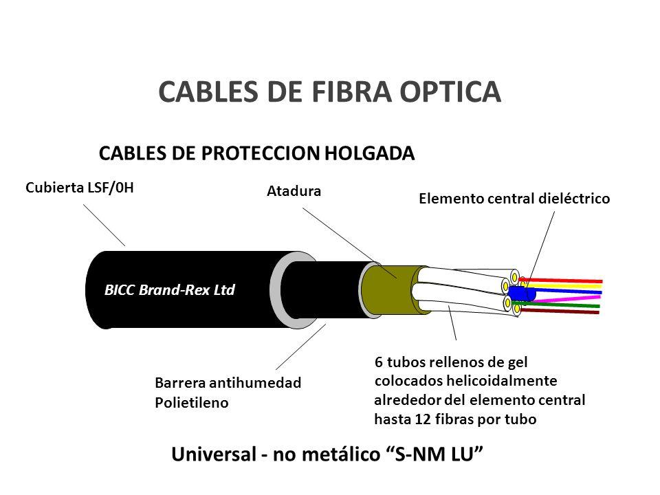 Universal - no metálico S-NM LU CABLES DE FIBRA OPTICA CABLES DE PROTECCION HOLGADA BICC Brand-Rex Ltd Cubierta LSF/0H Atadura Elemento central dieléc