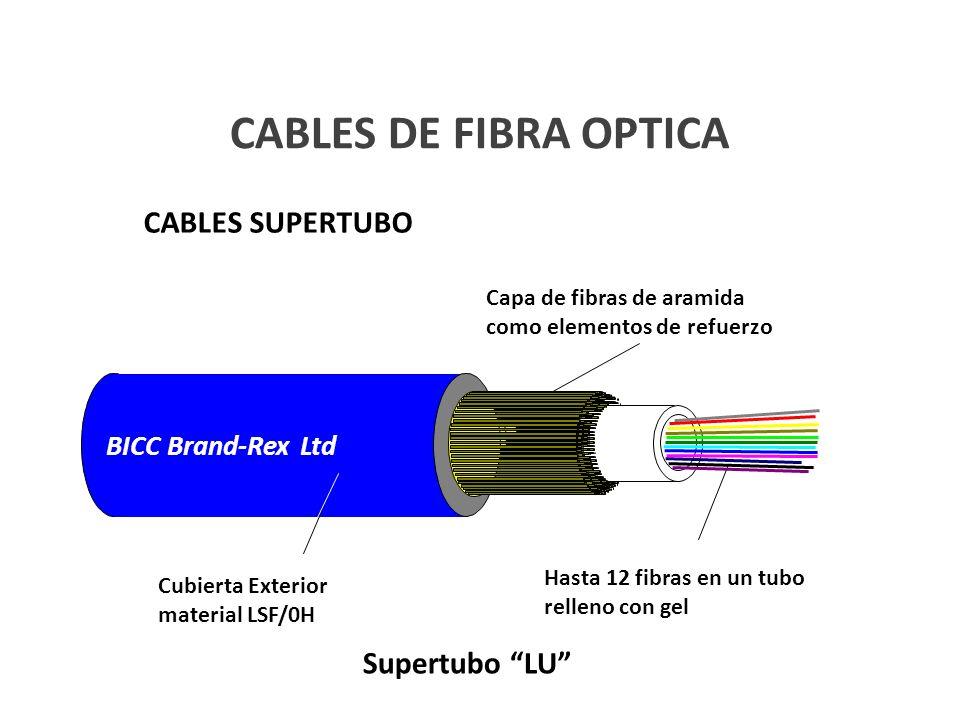 Supertubo LU BICC Brand-Rex Ltd CABLES DE FIBRA OPTICA CABLES SUPERTUBO Cubierta Exterior material LSF/0H Hasta 12 fibras en un tubo relleno con gel C