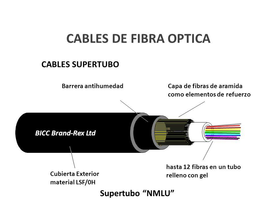 Supertubo NMLU CABLES DE FIBRA OPTICA CABLES SUPERTUBO Cubierta Exterior material LSF/0H hasta 12 fibras en un tubo relleno con gel Capa de fibras de