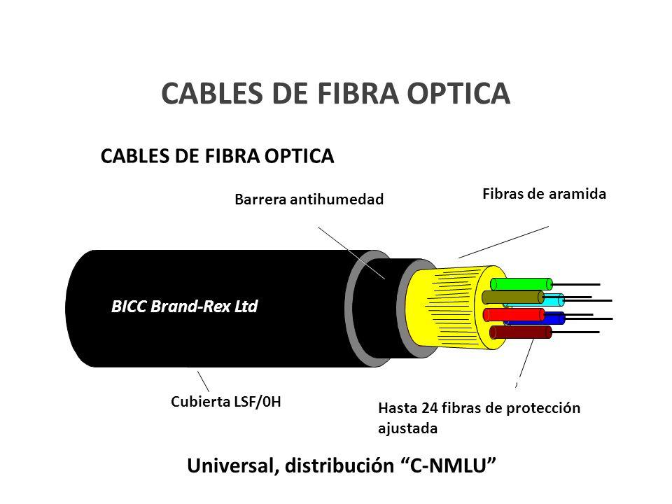 Universal, distribución C-NMLU CABLES DE FIBRA OPTICA BICC Brand-Rex Ltd Cubierta LSF/0H Barrera antihumedad Hasta 24 fibras de protección ajustada Fi