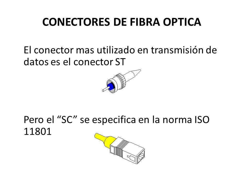 El conector mas utilizado en transmisión de datos es el conector ST Pero el SC se especifica en la norma ISO 11801 CONECTORES DE FIBRA OPTICA