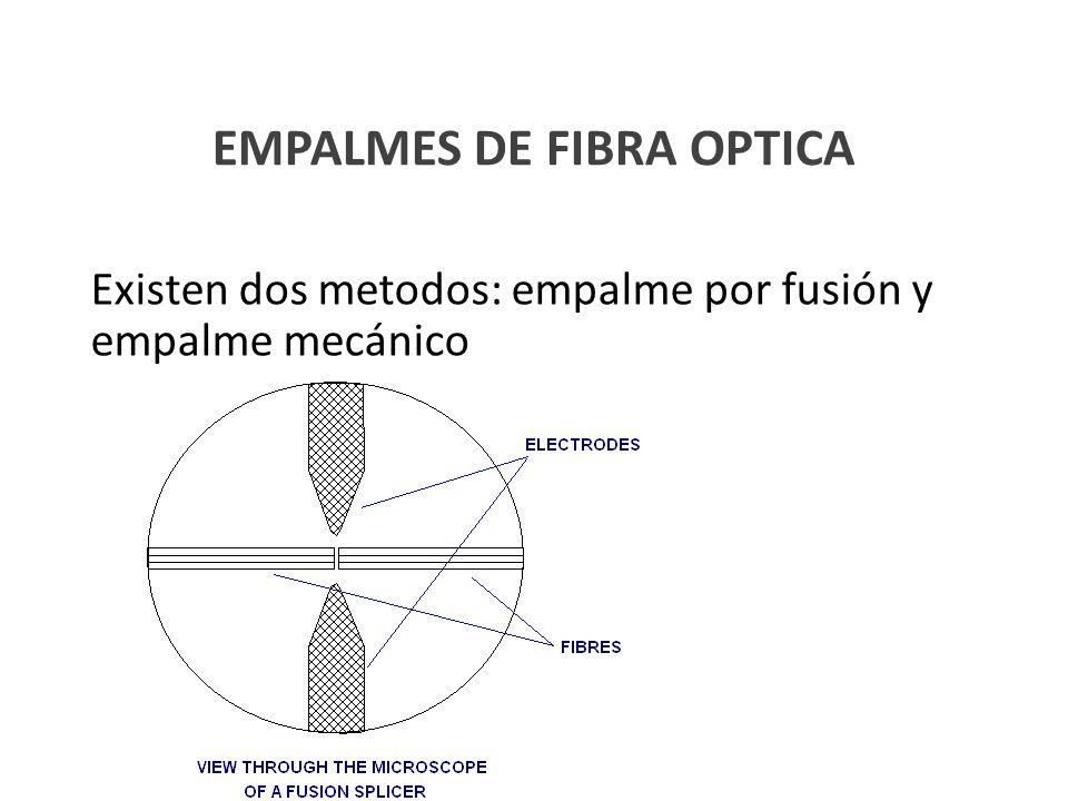 Existen dos metodos: empalme por fusión y empalme mecánico EMPALMES DE FIBRA OPTICA