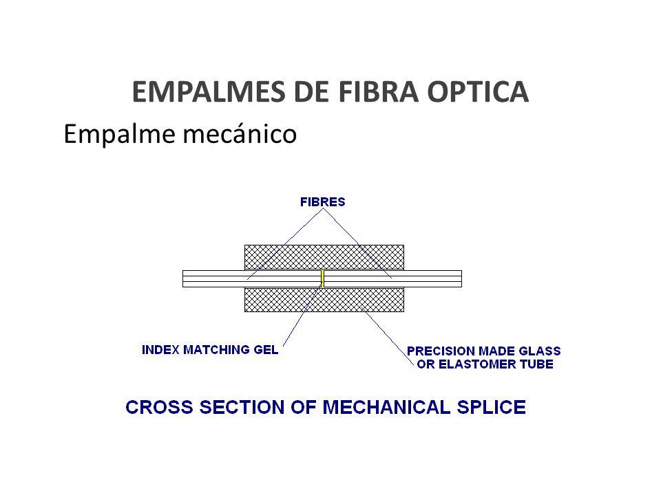 Empalme mecánico EMPALMES DE FIBRA OPTICA