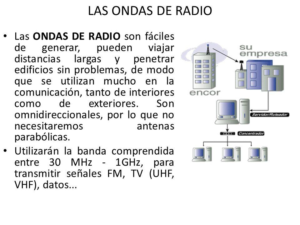 LAS ONDAS DE RADIO Las ONDAS DE RADIO son fáciles de generar, pueden viajar distancias largas y penetrar edificios sin problemas, de modo que se utili