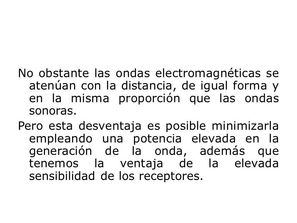 No obstante las ondas electromagnéticas se atenúan con la distancia, de igual forma y en la misma proporción que las ondas sonoras. Pero esta desventa