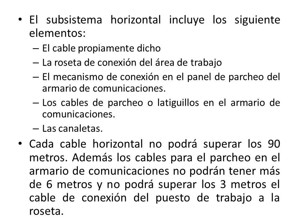 El subsistema horizontal incluye los siguiente elementos: – El cable propiamente dicho – La roseta de conexión del área de trabajo – El mecanismo de c