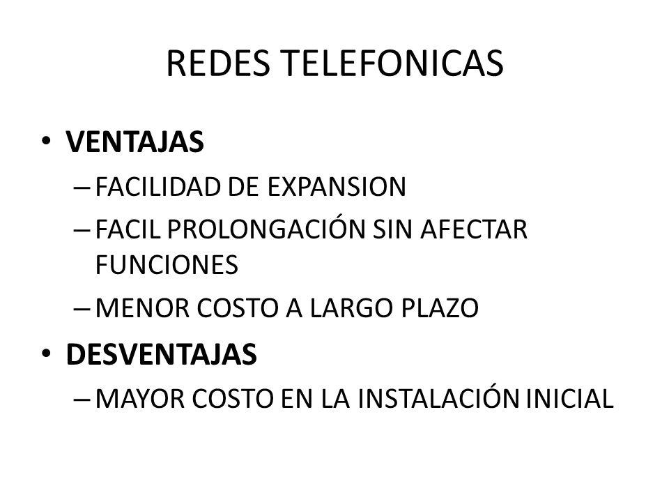 Cable de Categoría 2.