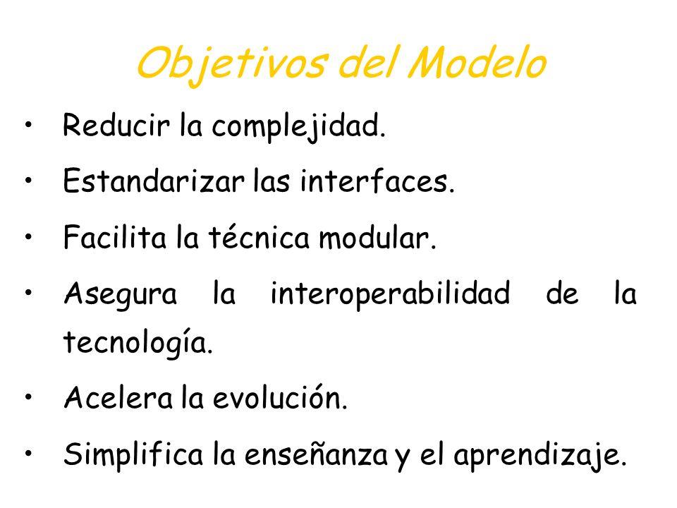 Objetivos del Modelo Reducir la complejidad. Estandarizar las interfaces. Facilita la técnica modular. Asegura la interoperabilidad de la tecnología.