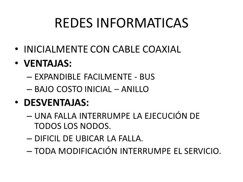 Cable de Categoría 3.