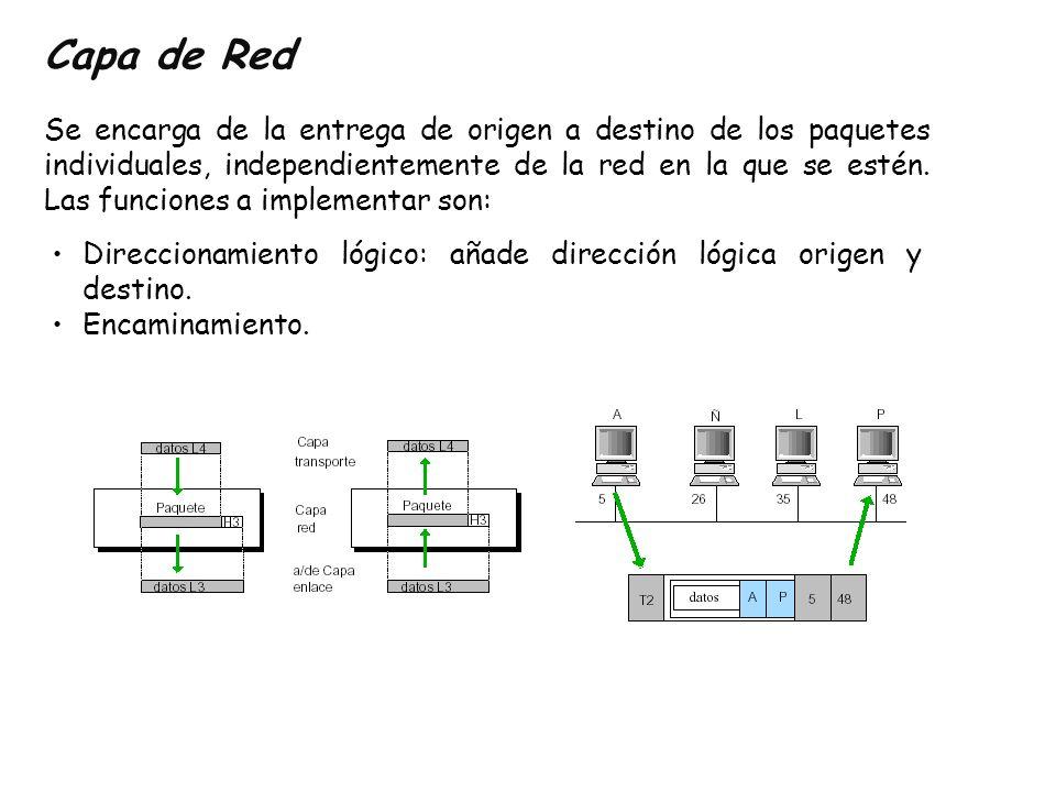 Capa de Red Se encarga de la entrega de origen a destino de los paquetes individuales, independientemente de la red en la que se estén. Las funciones