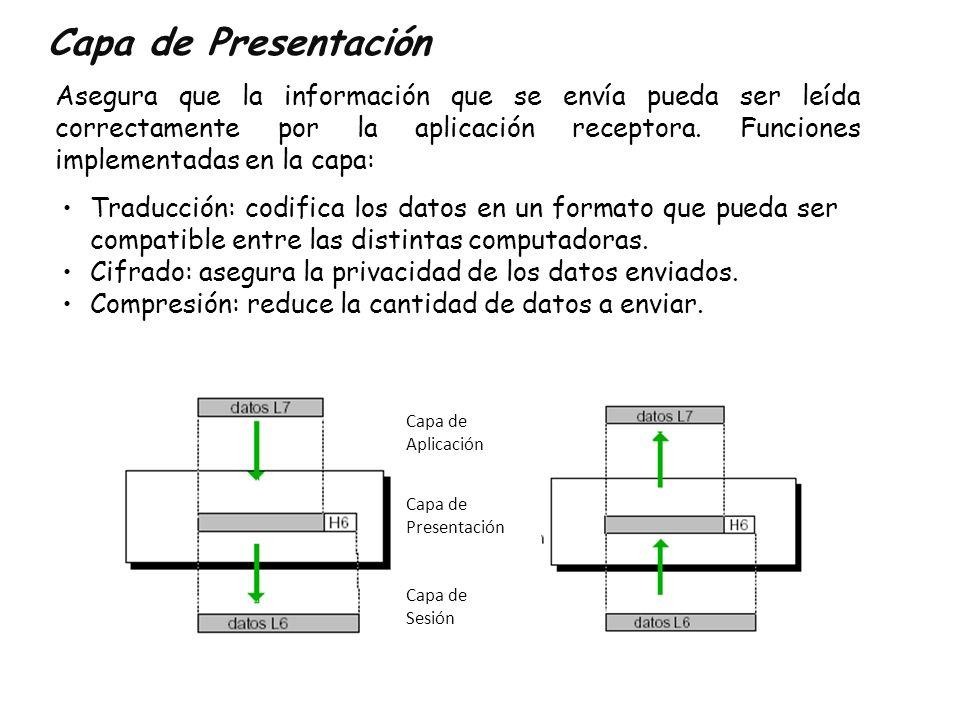 Capa de Presentación Asegura que la información que se envía pueda ser leída correctamente por la aplicación receptora. Funciones implementadas en la