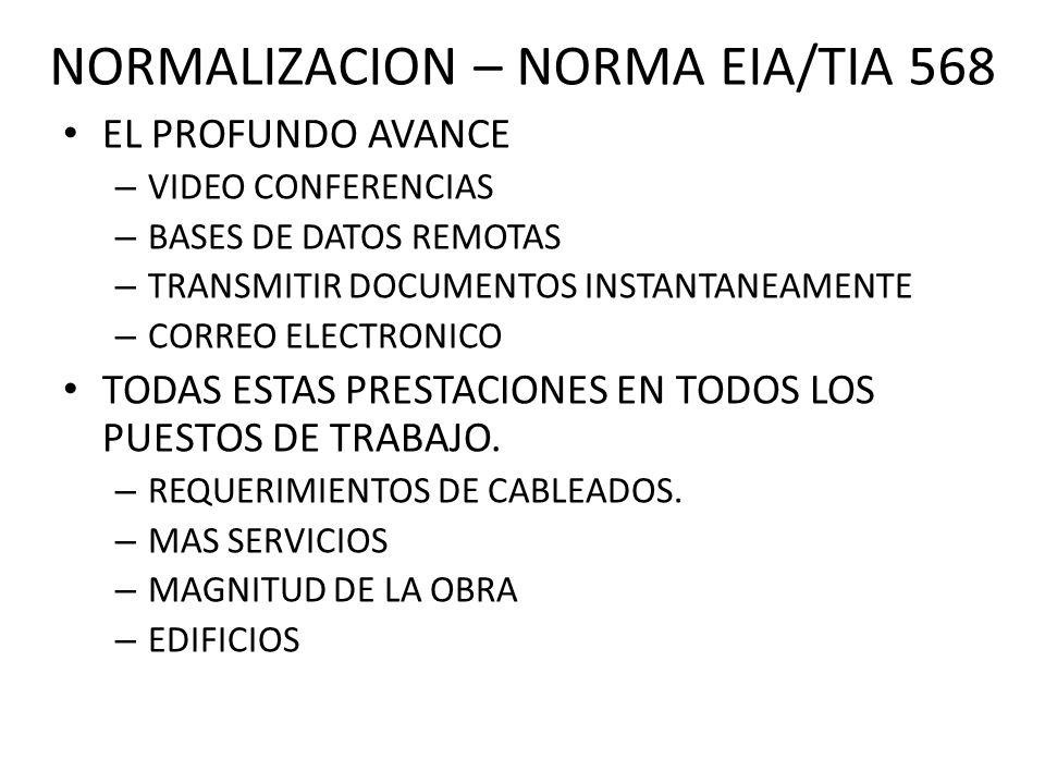 EIA – ELECTRONICS INDUSTRIES ASOCIATION TIA - TELECOMMUNICATIONS INDUSTRIES ASOCIATION.