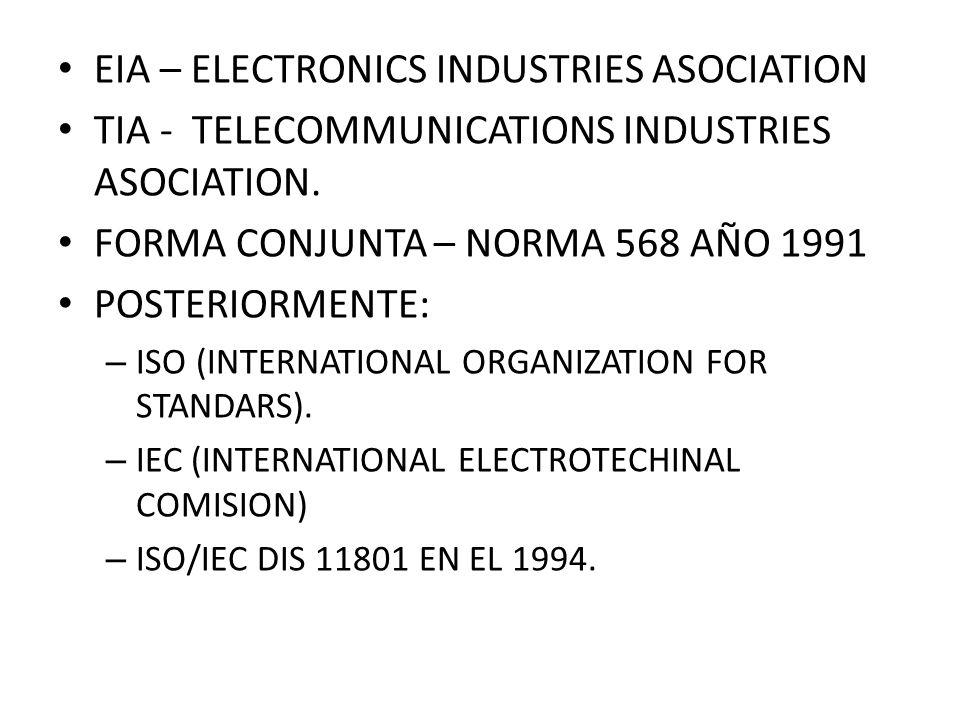 EIA – ELECTRONICS INDUSTRIES ASOCIATION TIA - TELECOMMUNICATIONS INDUSTRIES ASOCIATION. FORMA CONJUNTA – NORMA 568 AÑO 1991 POSTERIORMENTE: – ISO (INT