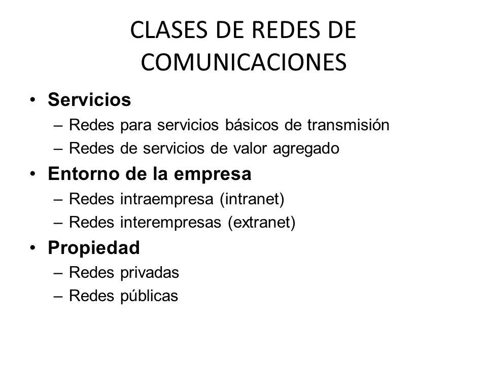 CLASES DE REDES DE COMUNICACIONES Servicios –Redes para servicios básicos de transmisión –Redes de servicios de valor agregado Entorno de la empresa –