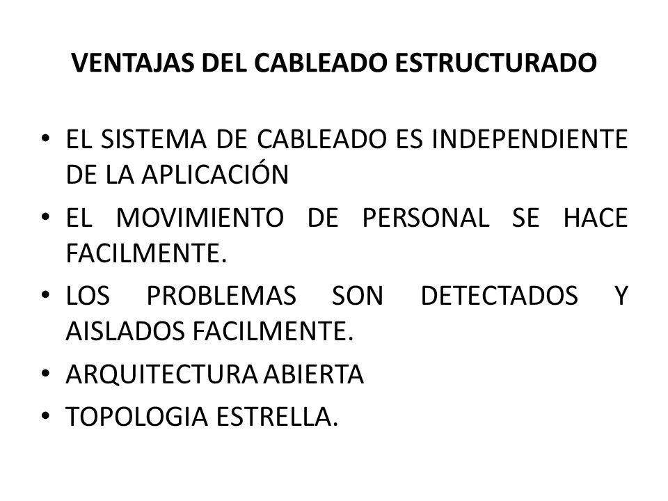 NOMENCLATURA DEL CABLEADO ESTRUCTURADO DISTRIBUIDOR DE PISO (FLOOR DISTRIBUTOR) ROSETAS (TELECOMUNICATION OUTLET) AREA DE TRABAJO (WORD AREA) PUNTO DE TRANSICION (TRANSITION POINT) ARMARIO DE TELECOMUNICACIONES (TELECOMUNICATION CLOSET) SALA DE EQUIPOS (EQUIMENT ROOM) INTERFASE DE RED (NETWORK INTERFASE)