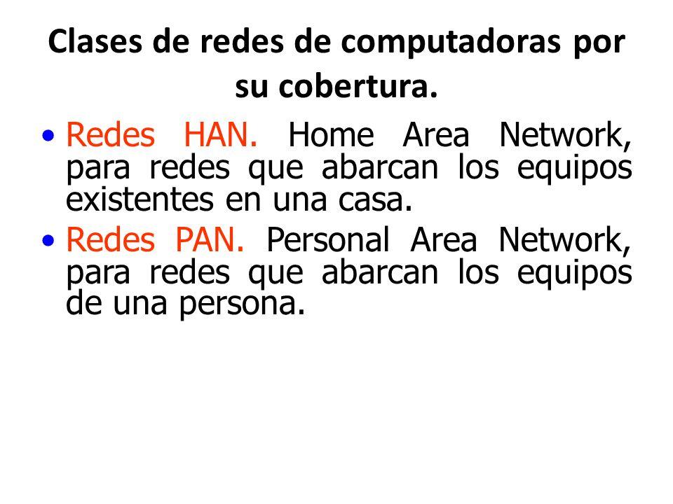 Clases de redes de computadoras por su cobertura. Redes HAN. Home Area Network, para redes que abarcan los equipos existentes en una casa. Redes PAN.