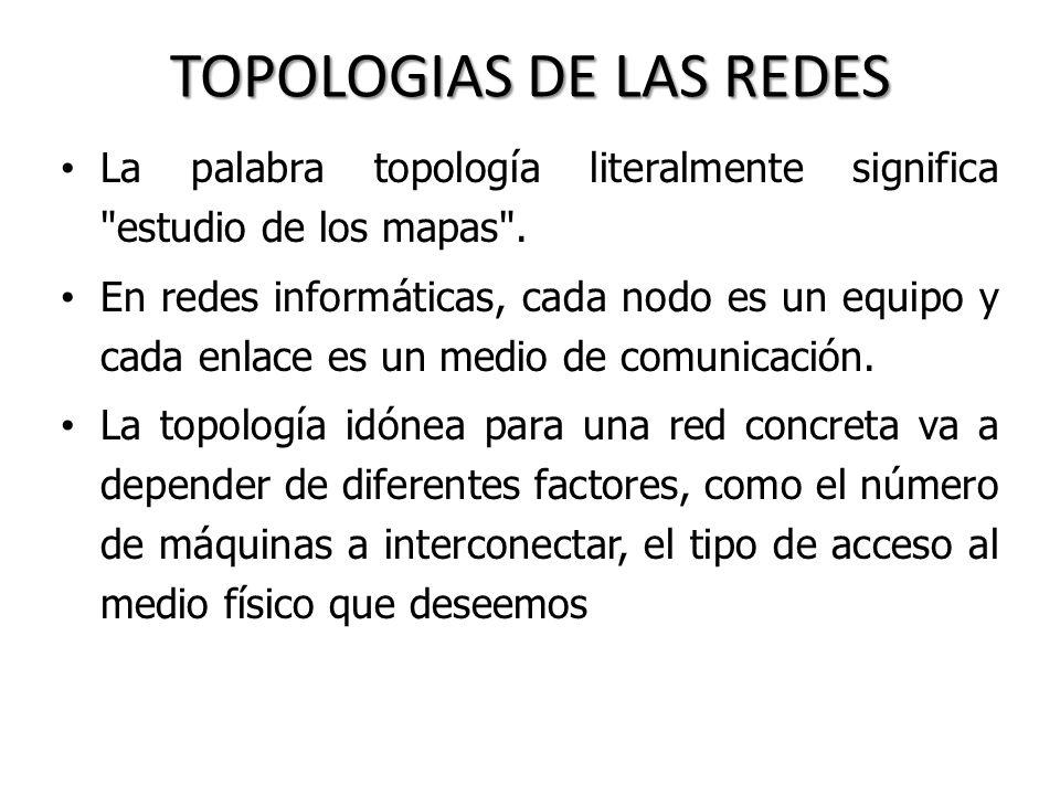 TOPOLOGIAS DE LAS REDES La palabra topología literalmente significa
