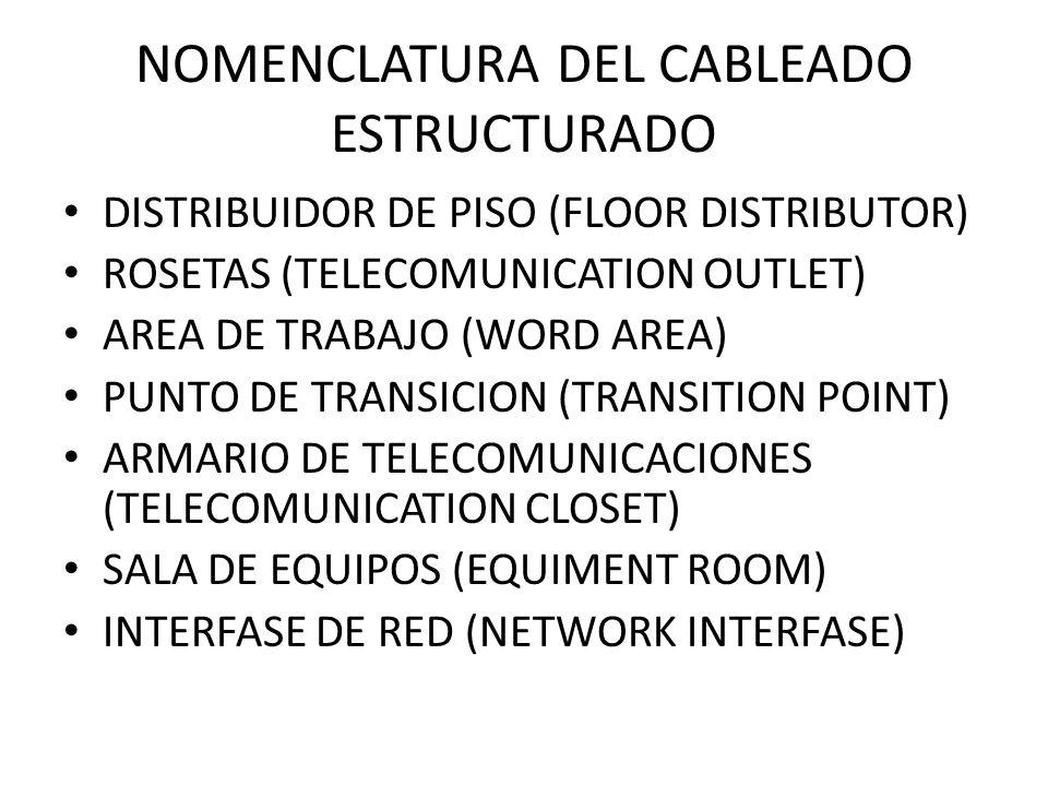 NOMENCLATURA DEL CABLEADO ESTRUCTURADO DISTRIBUIDOR DE PISO (FLOOR DISTRIBUTOR) ROSETAS (TELECOMUNICATION OUTLET) AREA DE TRABAJO (WORD AREA) PUNTO DE