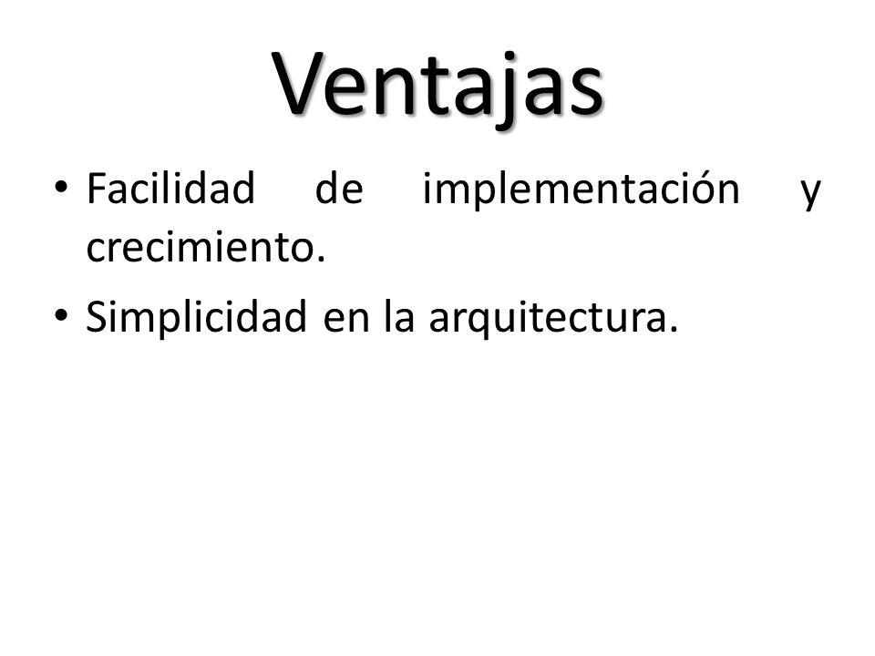 Ventajas Facilidad de implementación y crecimiento. Simplicidad en la arquitectura.
