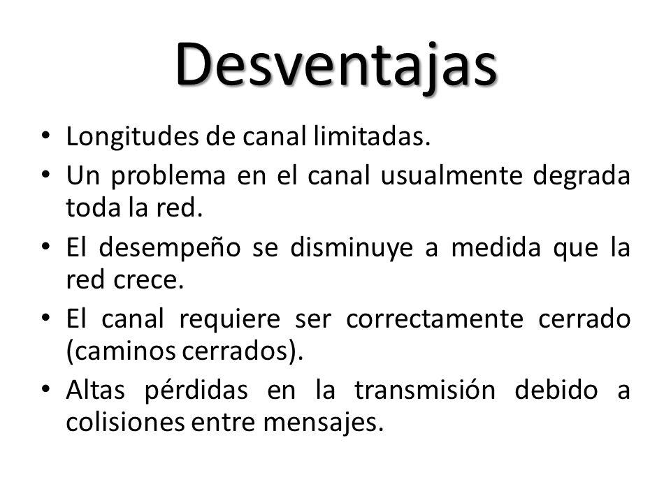 Desventajas Longitudes de canal limitadas. Un problema en el canal usualmente degrada toda la red. El desempeño se disminuye a medida que la red crece