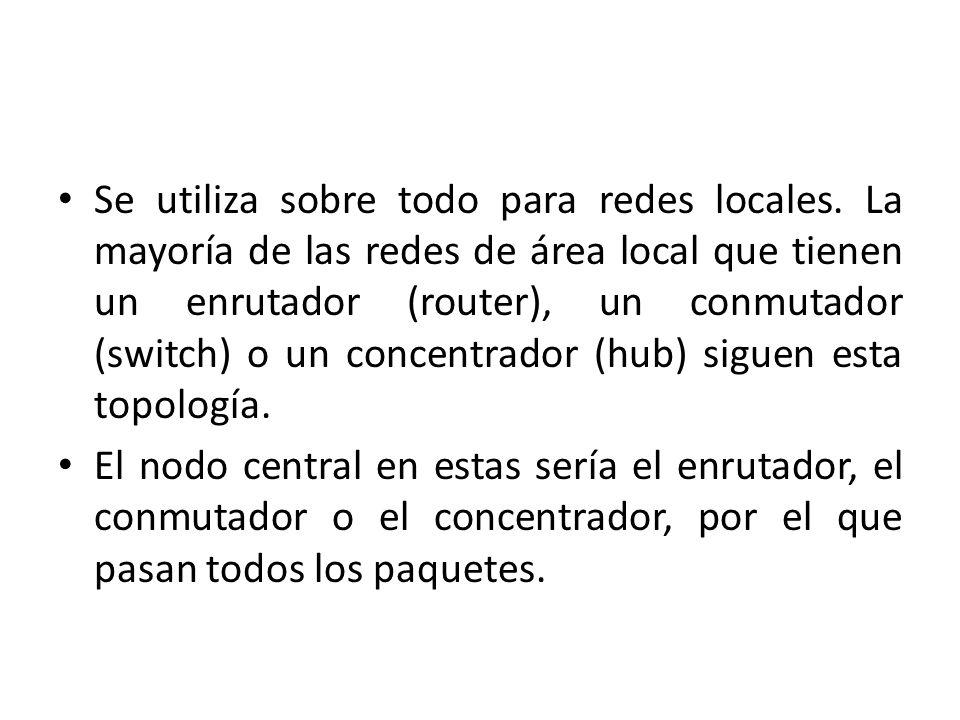 Se utiliza sobre todo para redes locales. La mayoría de las redes de área local que tienen un enrutador (router), un conmutador (switch) o un concentr