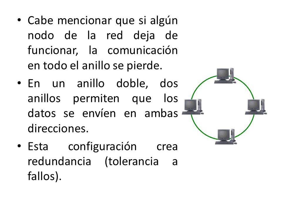 Cabe mencionar que si algún nodo de la red deja de funcionar, la comunicación en todo el anillo se pierde. En un anillo doble, dos anillos permiten qu