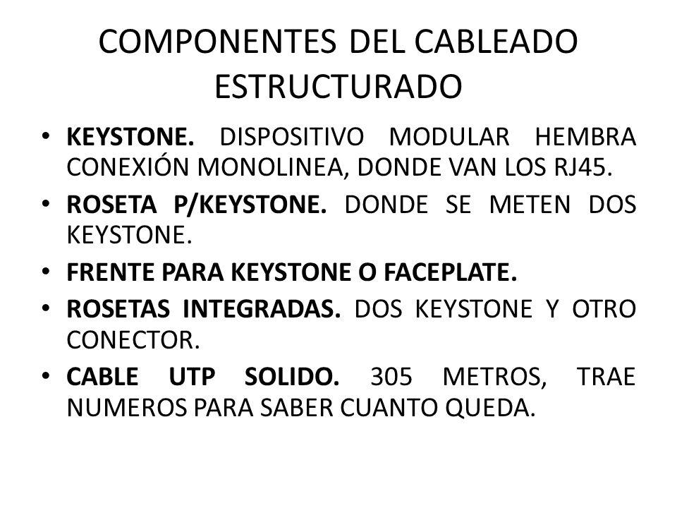 COMPONENTES DEL CABLEADO ESTRUCTURADO KEYSTONE. DISPOSITIVO MODULAR HEMBRA CONEXIÓN MONOLINEA, DONDE VAN LOS RJ45. ROSETA P/KEYSTONE. DONDE SE METEN D