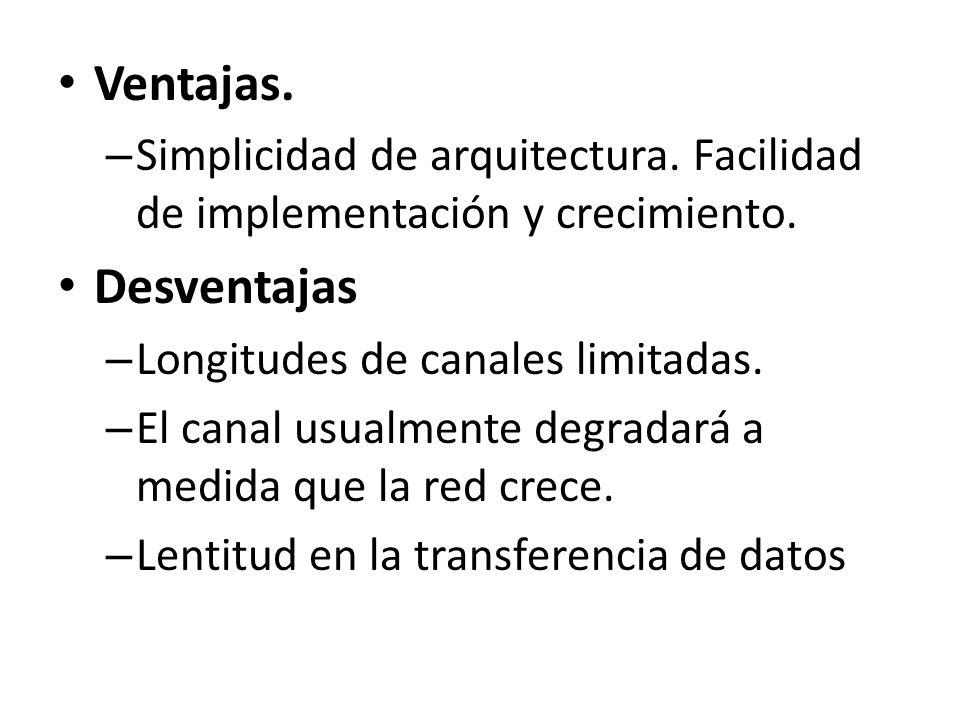 Ventajas. – Simplicidad de arquitectura. Facilidad de implementación y crecimiento. Desventajas – Longitudes de canales limitadas. – El canal usualmen