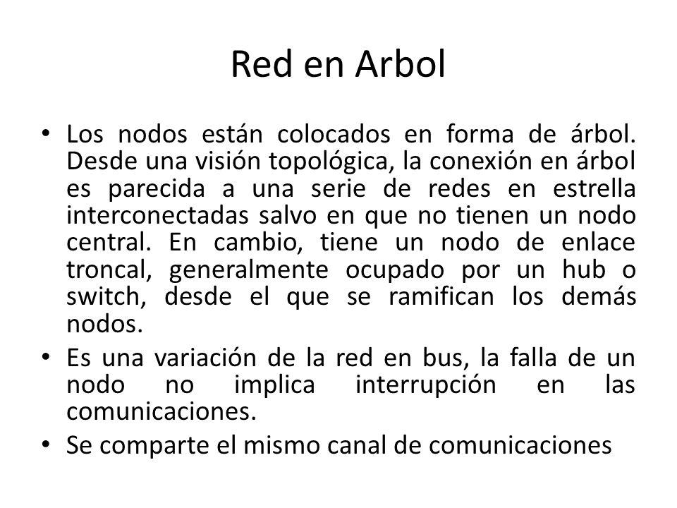 Red en Arbol Los nodos están colocados en forma de árbol. Desde una visión topológica, la conexión en árbol es parecida a una serie de redes en estrel