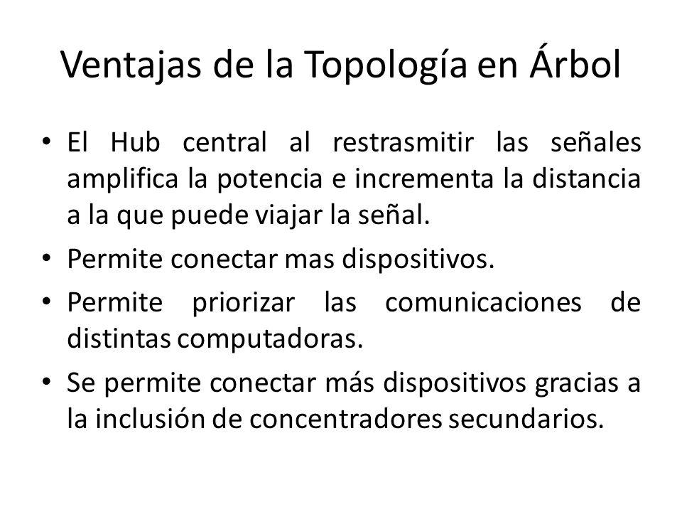 Ventajas de la Topología en Árbol El Hub central al restrasmitir las señales amplifica la potencia e incrementa la distancia a la que puede viajar la