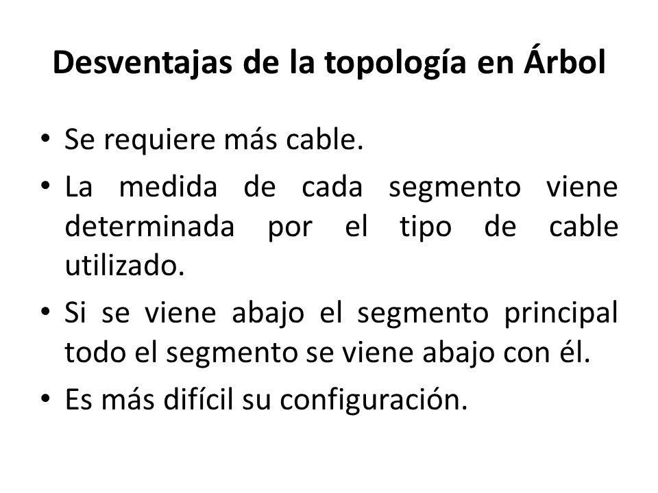 Desventajas de la topología en Árbol Se requiere más cable. La medida de cada segmento viene determinada por el tipo de cable utilizado. Si se viene a