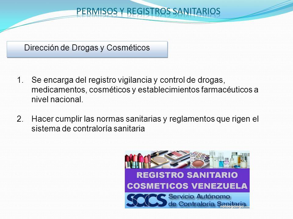 1.Se encarga del registro vigilancia y control de drogas, medicamentos, cosméticos y establecimientos farmacéuticos a nivel nacional. 2.Hacer cumplir
