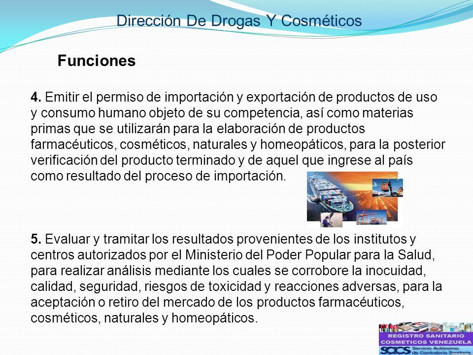 Dirección De Drogas Y Cosméticos Funciones 4. Emitir el permiso de importación y exportación de productos de uso y consumo humano objeto de su compete
