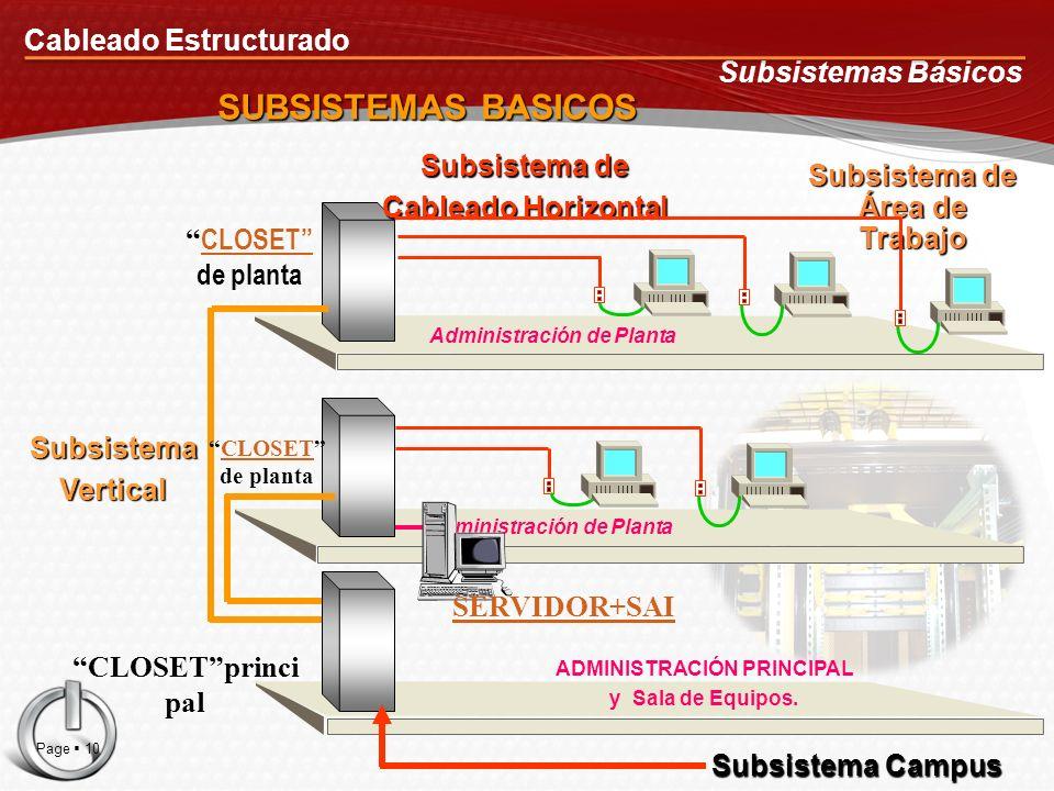 Page 10 Cableado Estructurado Subsistemas Básicos Administración de Planta SUBSISTEMAS BASICOS SubsistemaVertical ADMINISTRACIÓN PRINCIPAL y Sala de Equipos.